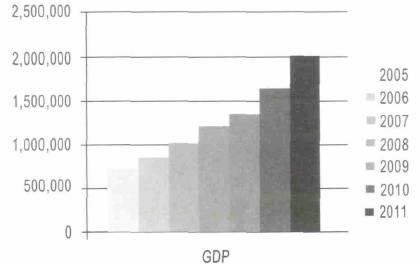 义务gdp_最新银川大数据 229万人 超2000亿GDP 92.7万辆车 53万学生(2)