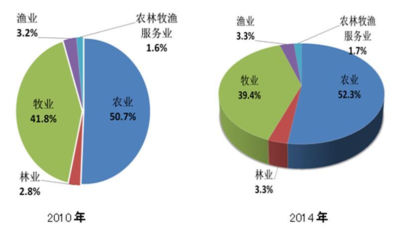 十二五四川省经济发展总量_四川省地图